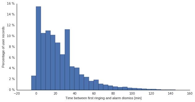 smart-alarm-dismiss