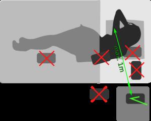 doc_phone_placement_sonar